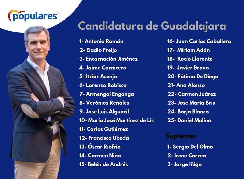 """Antonio Román """"Vamos a por todas. Nuestro proyecto es el único que representa un valor seguro para Guadalajara"""""""