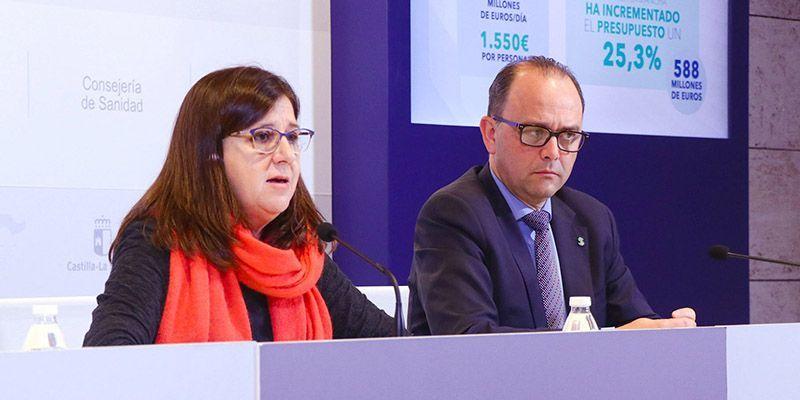 Castilla-La Mancha cierra 2019 con una reducción de las listas de espera del 28 por ciento y casi 36.000 pacientes menos en los últimos cuatro años