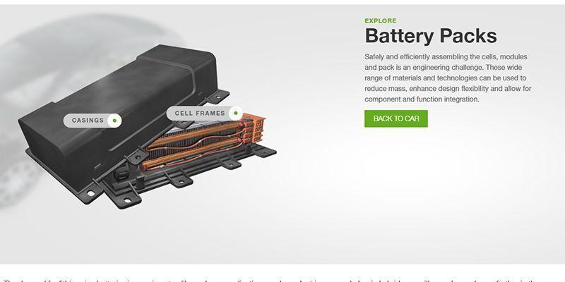 BASF sigue invirtiendo en Europa para reforzar su liderazgo mundial en materiales de baterías para vehículos eléctricos
