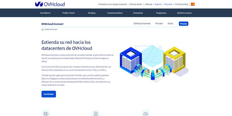 OVHcloud Connect evoluciona para respaldar estrategias híbridas y multicloud