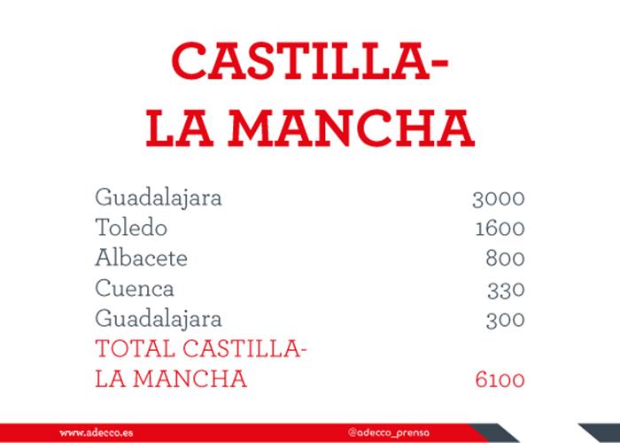 Guadalajara liderará la campaña castellanomanchega del Black Friday con la firma de 3.000 contratos