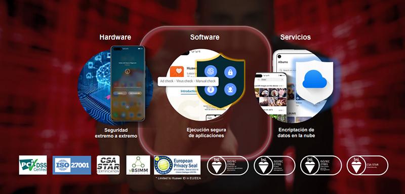 Control de Seguridad y Privacidad en las aplicaciones el gran reto de las compañías tecnológicas